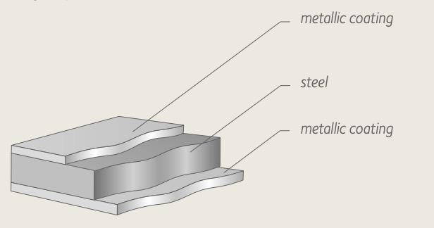 rainscreen cladding materials